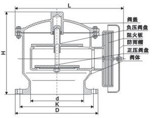防爆阻火呼吸阀结构图图片