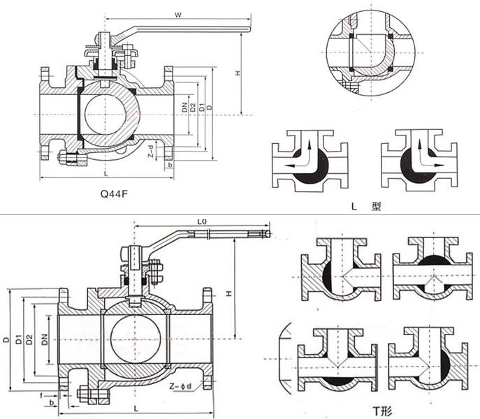 三通球阀外形结构图