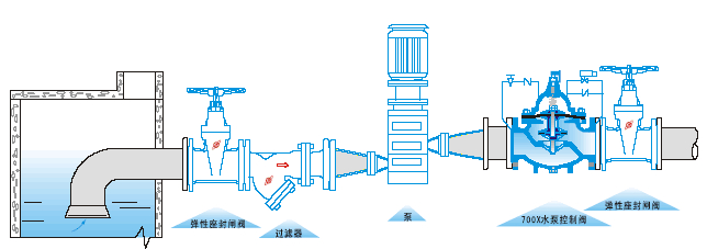 700x水泵控制阀的安装示意图图片